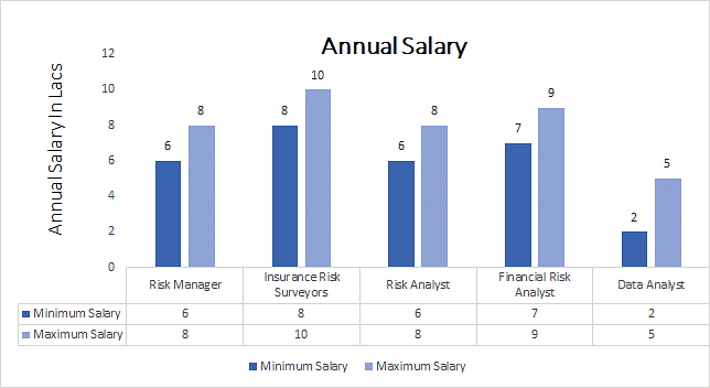 Logistics Analyst Salary  PayScale